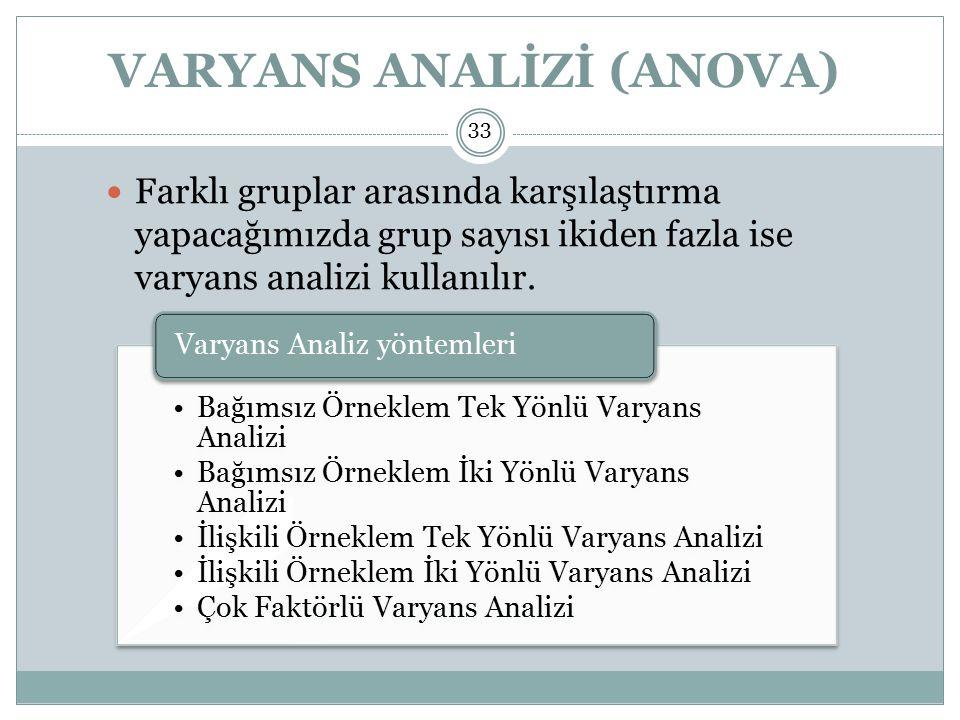 VARYANS ANALİZİ (ANOVA)