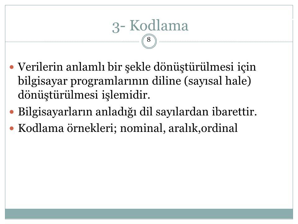 3- Kodlama Doç. Dr. Alper AYTEKİN. 8.