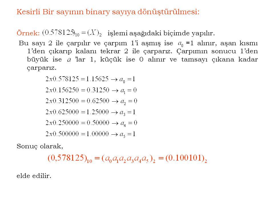 Kesirli Bir sayının binary sayıya dönüştürülmesi: