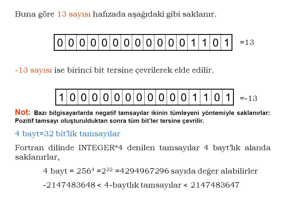 1 1 Buna göre 13 sayısı hafızada aşağıdaki gibi saklanır. =13