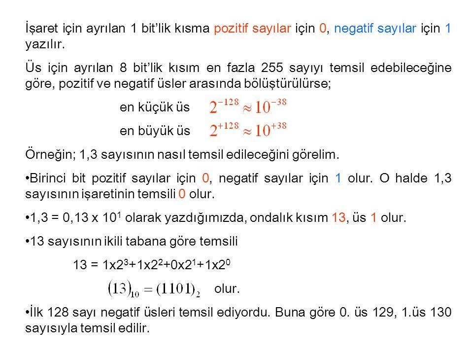 İşaret için ayrılan 1 bit'lik kısma pozitif sayılar için 0, negatif sayılar için 1 yazılır.