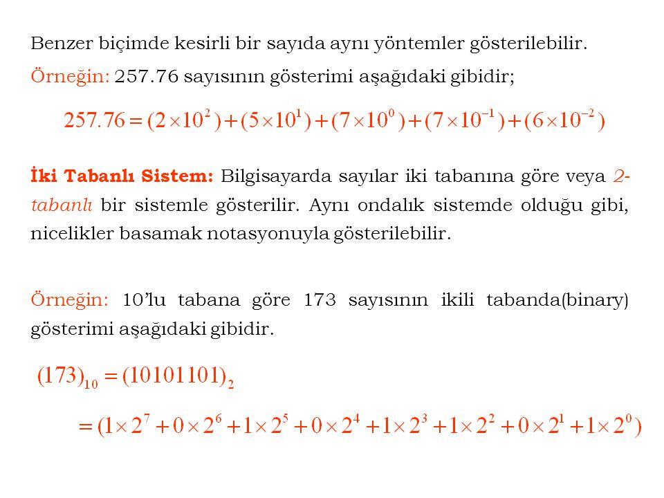 Benzer biçimde kesirli bir sayıda aynı yöntemler gösterilebilir.