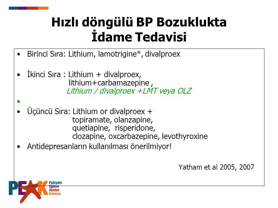 Hızlı döngülü BP Bozuklukta İdame Tedavisi