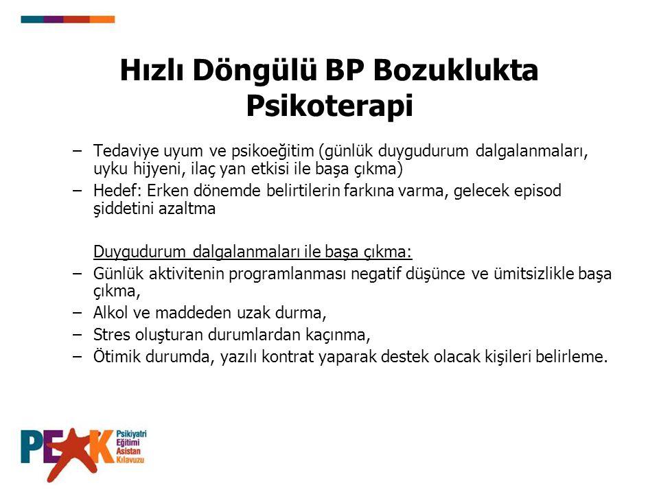 Hızlı Döngülü BP Bozuklukta Psikoterapi