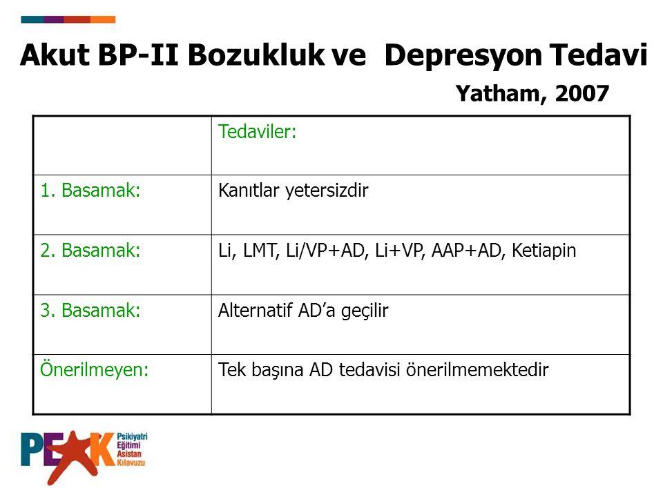 Akut BP-II Bozukluk ve Depresyon Tedavi Yatham, 2007