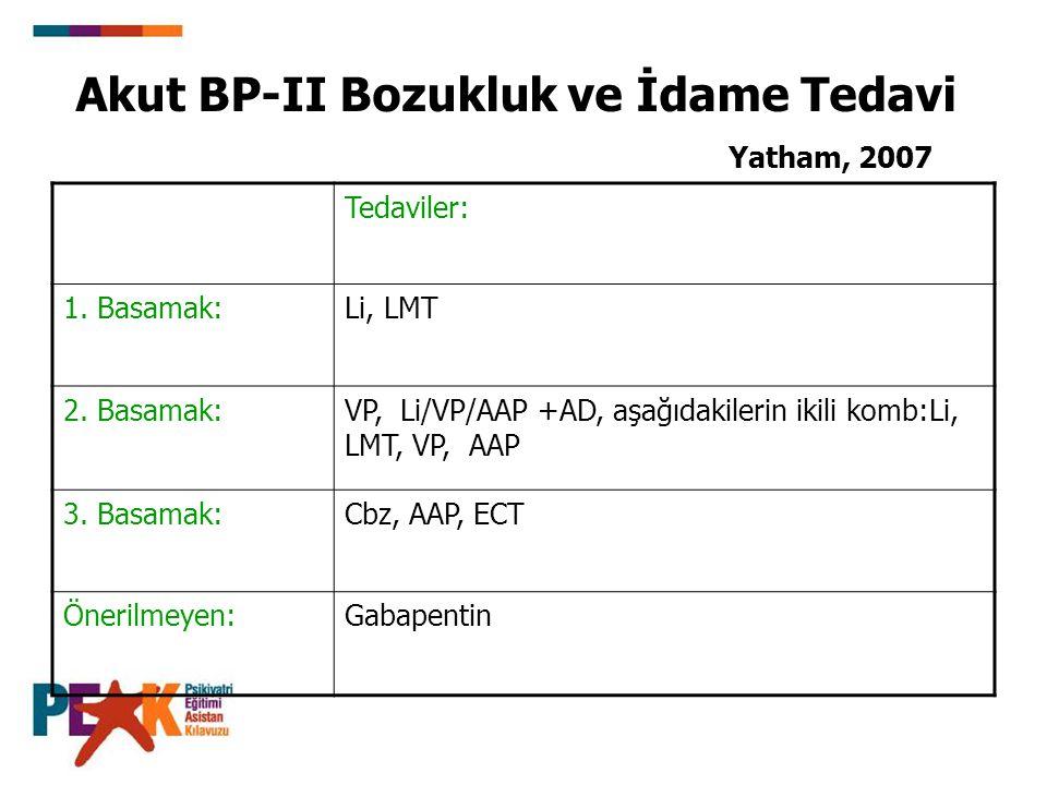 Akut BP-II Bozukluk ve İdame Tedavi Yatham, 2007