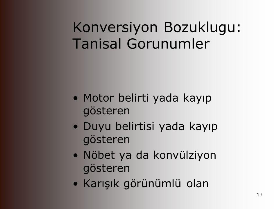 Konversiyon Bozuklugu: Tanisal Gorunumler