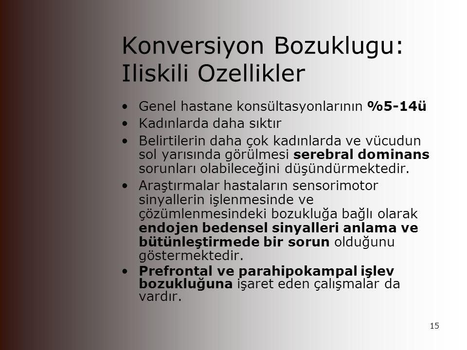 Konversiyon Bozuklugu: Iliskili Ozellikler