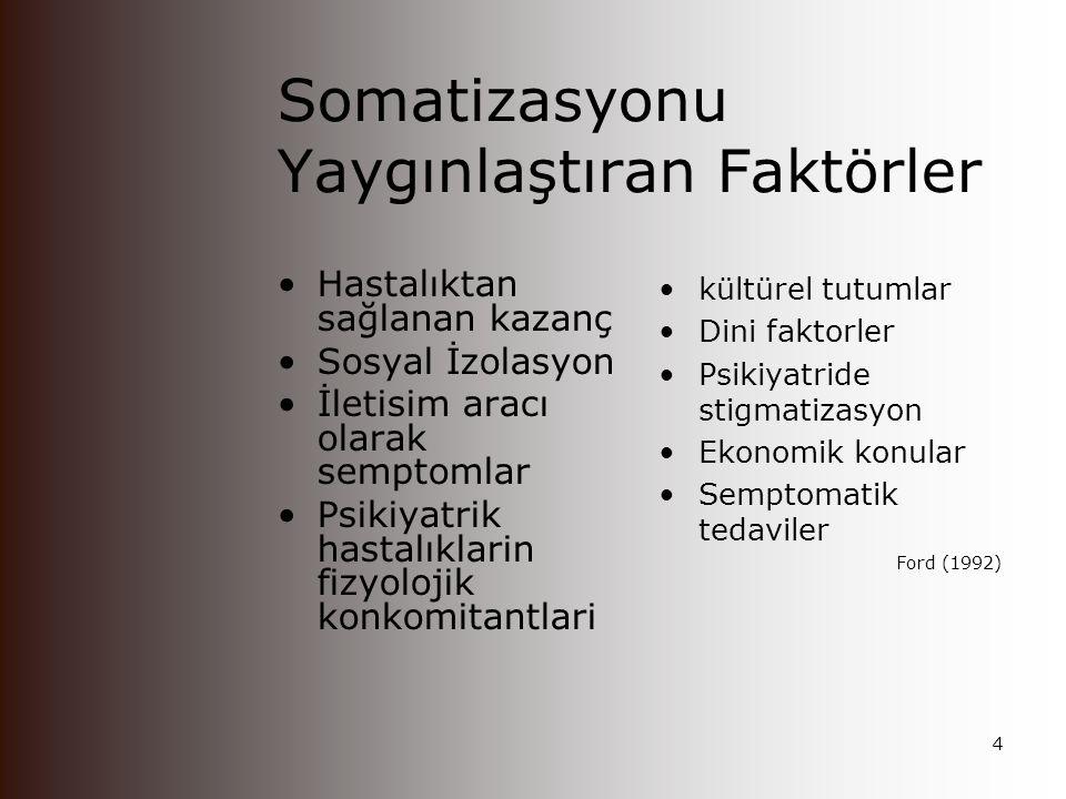 Somatizasyonu Yaygınlaştıran Faktörler