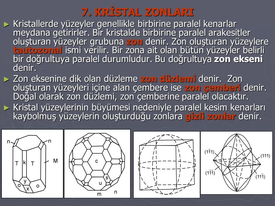 7. KRİSTAL ZONLARI