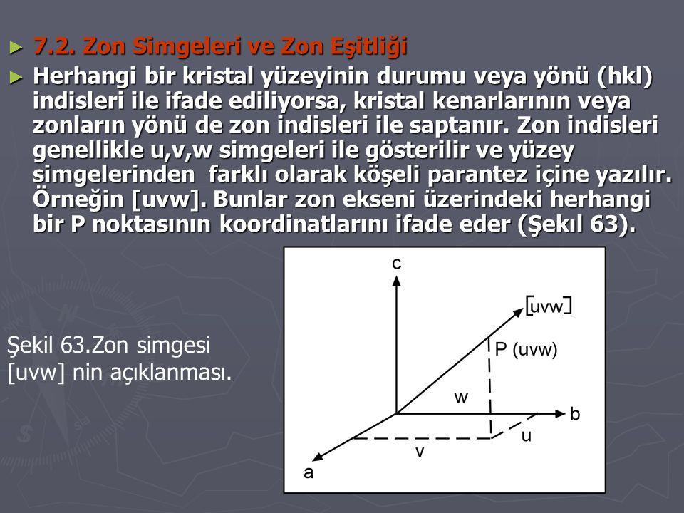 7.2. Zon Simgeleri ve Zon Eşitliği