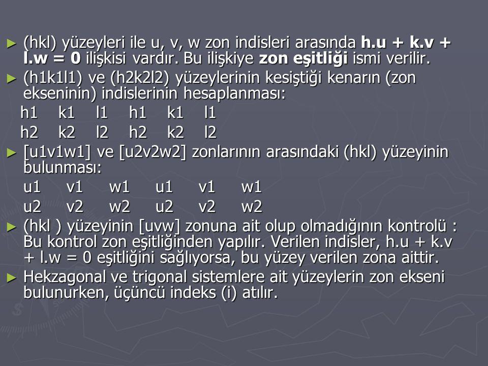 (hkl) yüzeyleri ile u, v, w zon indisleri arasında h. u + k. v + l