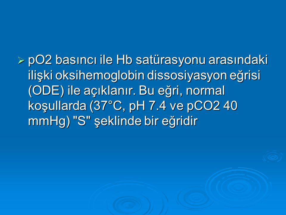 pO2 basıncı ile Hb satürasyonu arasındaki ilişki oksihemoglobin dissosiyasyon eğrisi (ODE) ile açıklanır.