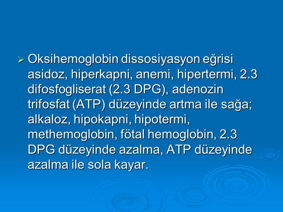 Oksihemoglobin dissosiyasyon eğrisi asidoz, hiperkapni, anemi, hipertermi, 2.3 difosfogliserat (2.3 DPG), adenozin trifosfat (ATP) düzeyinde artma ile sağa; alkaloz, hipokapni, hipotermi, methemoglobin, fötal hemoglobin, 2.3 DPG düzeyinde azalma, ATP düzeyinde azalma ile sola kayar.