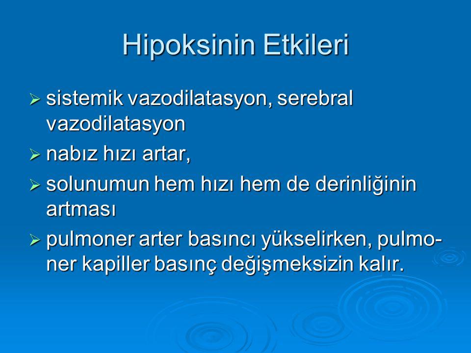 Hipoksinin Etkileri sistemik vazodilatasyon, serebral vazodilatasyon