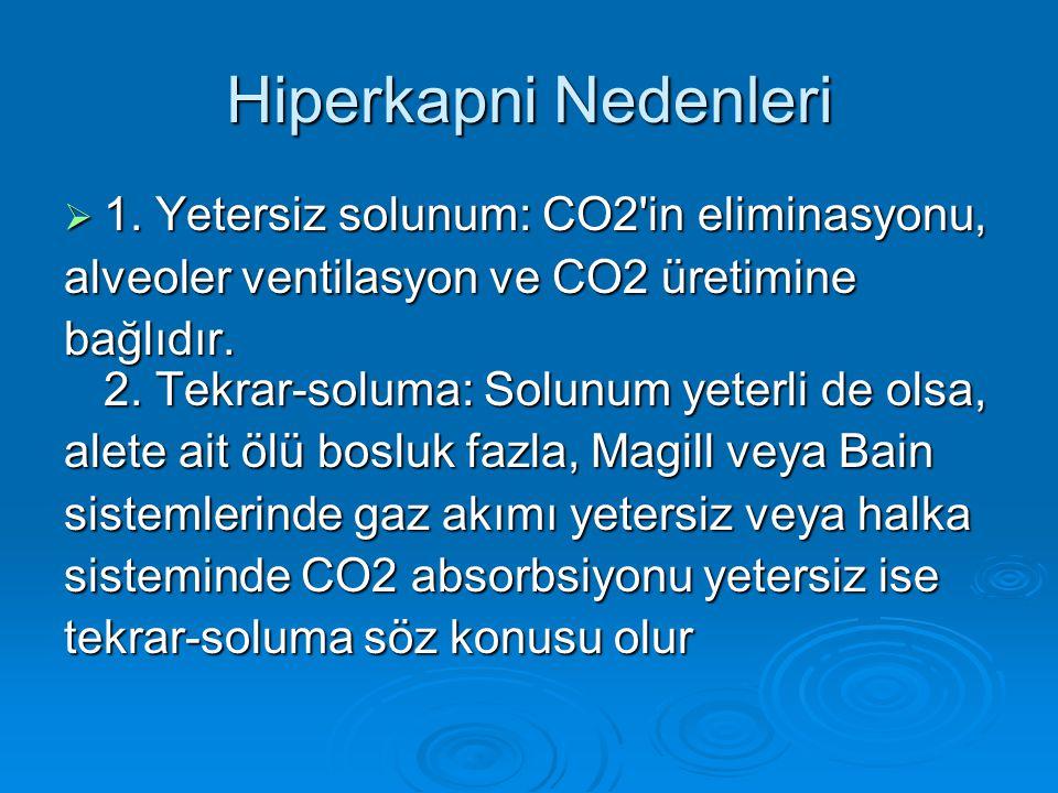 Hiperkapni Nedenleri 1. Yetersiz solunum: CO2 in eliminasyonu,