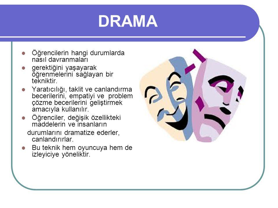 DRAMA Öğrencilerin hangi durumlarda nasıl davranmaları