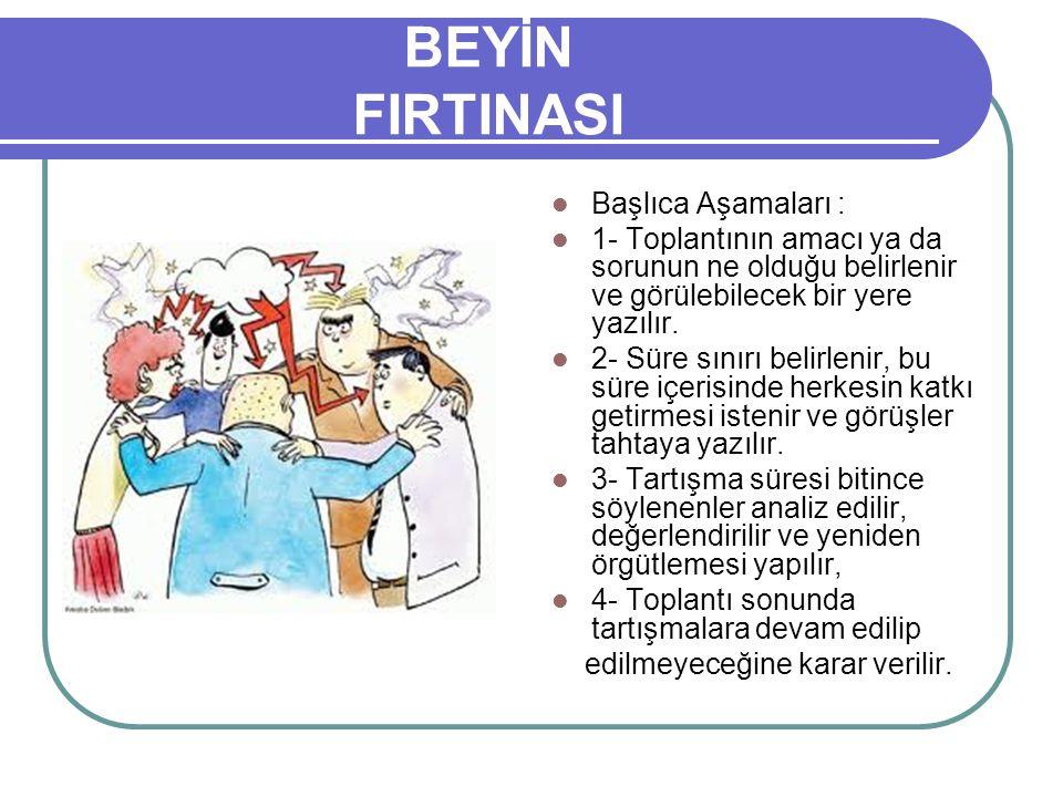 BEYİN FIRTINASI Başlıca Aşamaları :