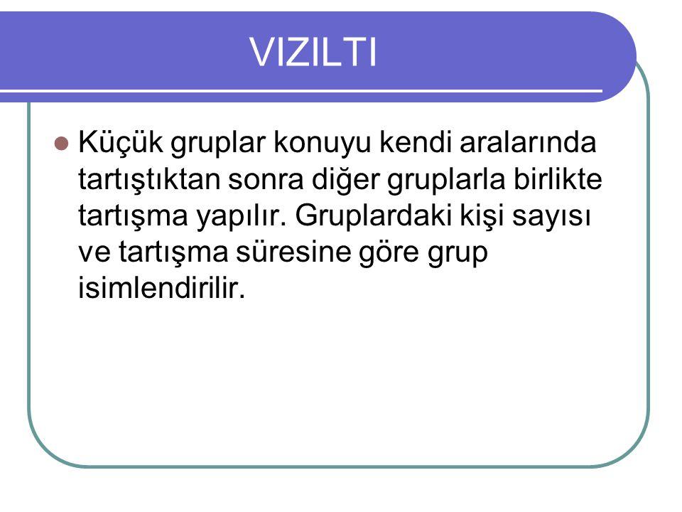 VIZILTI