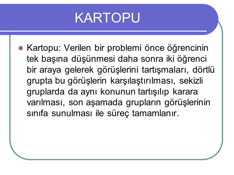 KARTOPU