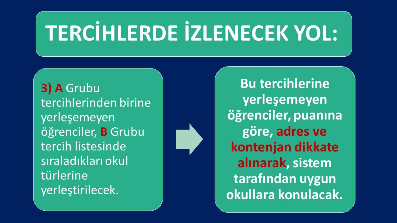 TERCİHLERDE İZLENECEK YOL: