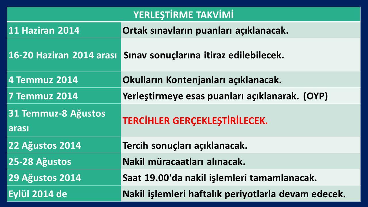 Ortak sınavların puanları açıklanacak. 16-20 Haziran 2014 arası