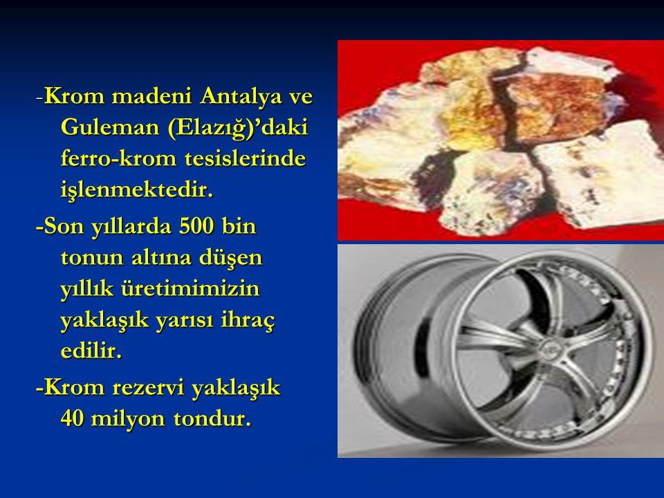 -Krom madeni Antalya ve Guleman (Elazığ)'daki ferro-krom tesislerinde işlenmektedir.