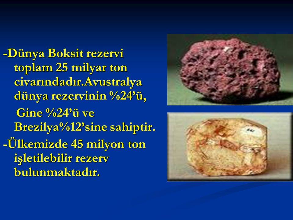 -Dünya Boksit rezervi toplam 25 milyar ton civarındadır