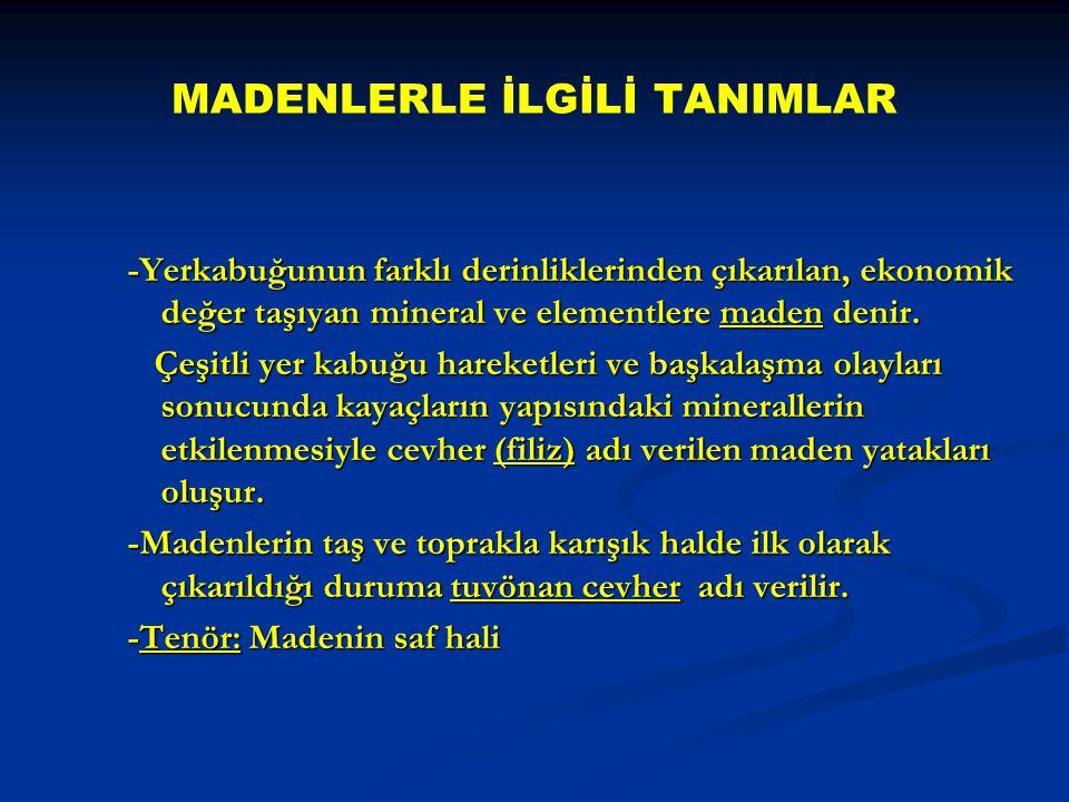 MADENLERLE İLGİLİ TANIMLAR