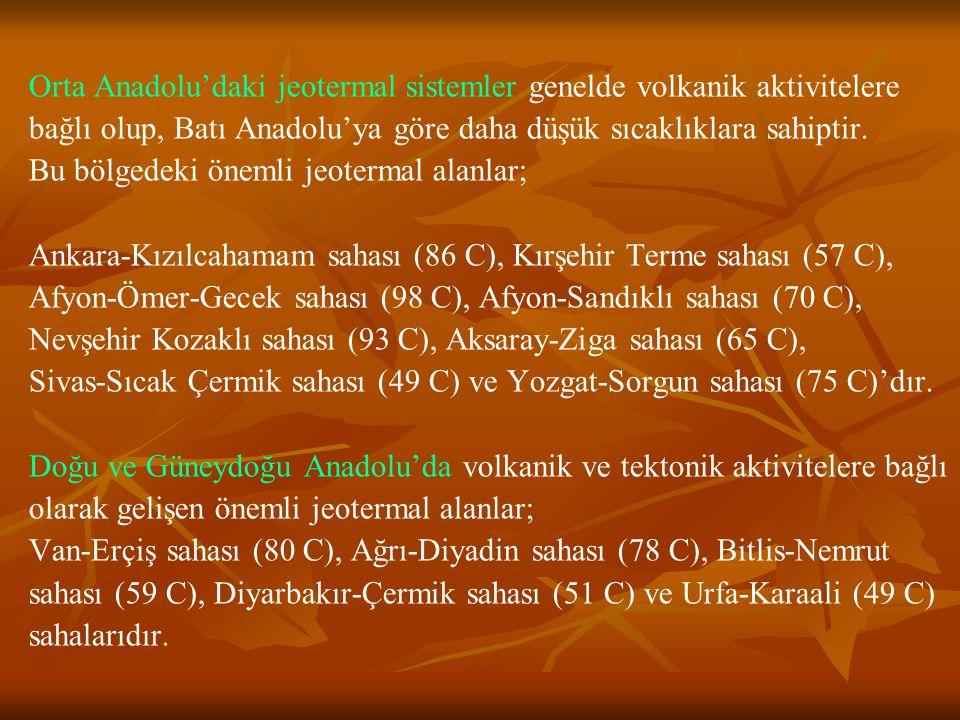 Orta Anadolu'daki jeotermal sistemler genelde volkanik aktivitelere bağlı olup, Batı Anadolu'ya göre daha düşük sıcaklıklara sahiptir.