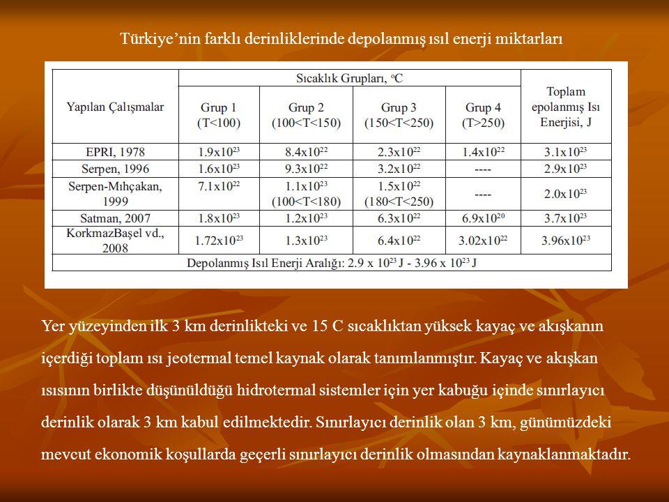 Türkiye'nin farklı derinliklerinde depolanmış ısıl enerji miktarları