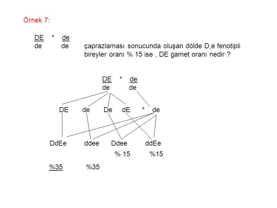 Örnek 7: DE * de. de de çaprazlaması sonucunda oluşan dölde D,e fenotipli. bireyler oranı % 15 ise , DE gamet oranı nedir
