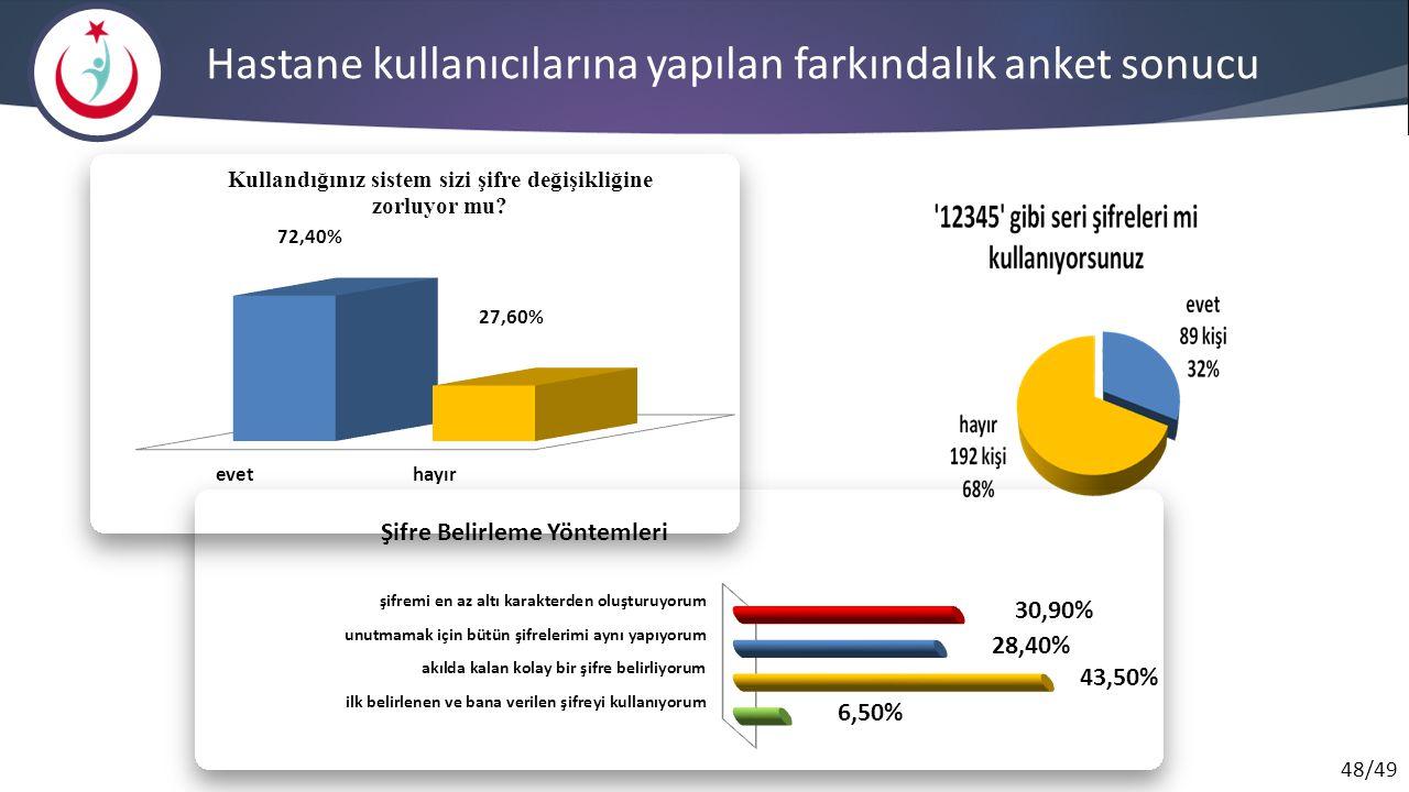 Hastane kullanıcılarına yapılan farkındalık anket sonucu