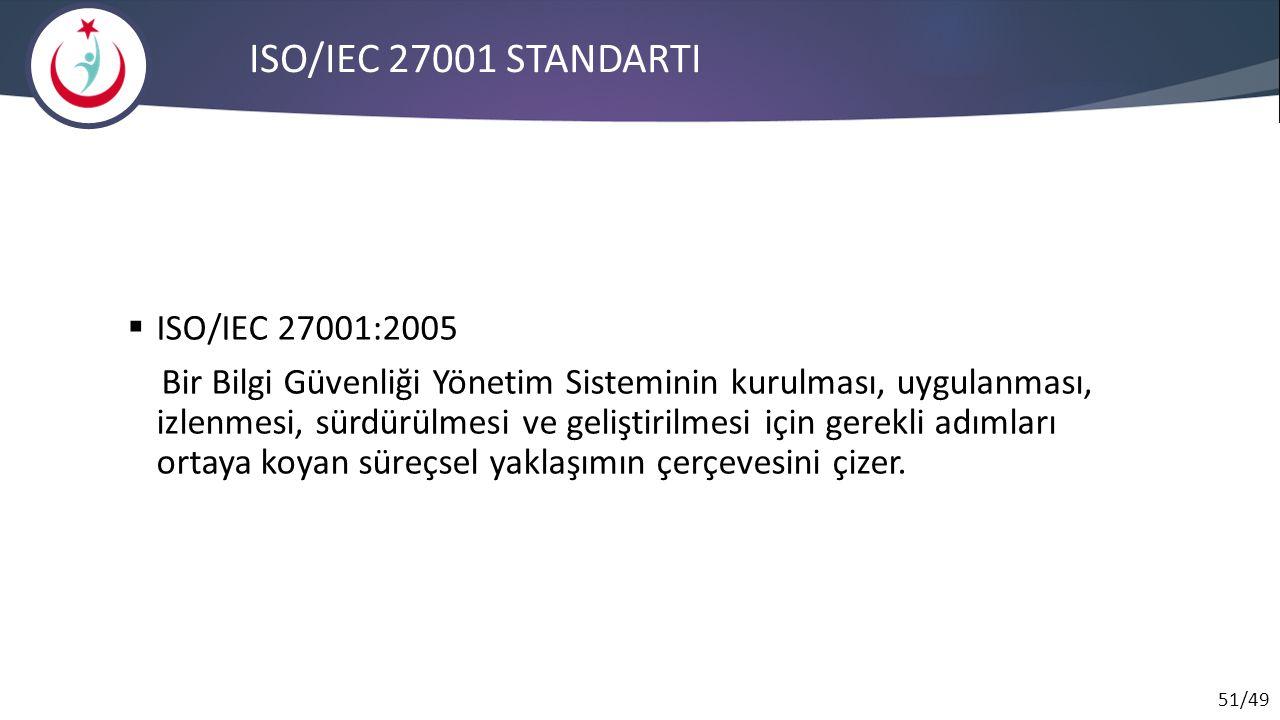 ISO/IEC 27001 STANDARTI ISO/IEC 27001:2005