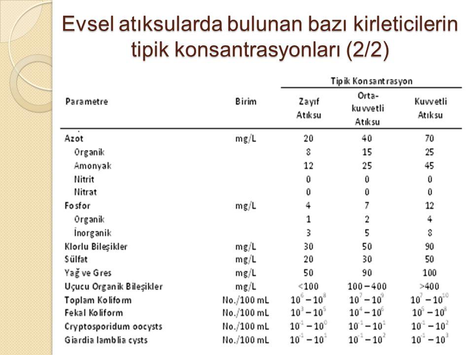 Evsel atıksularda bulunan bazı kirleticilerin tipik konsantrasyonları (2/2)