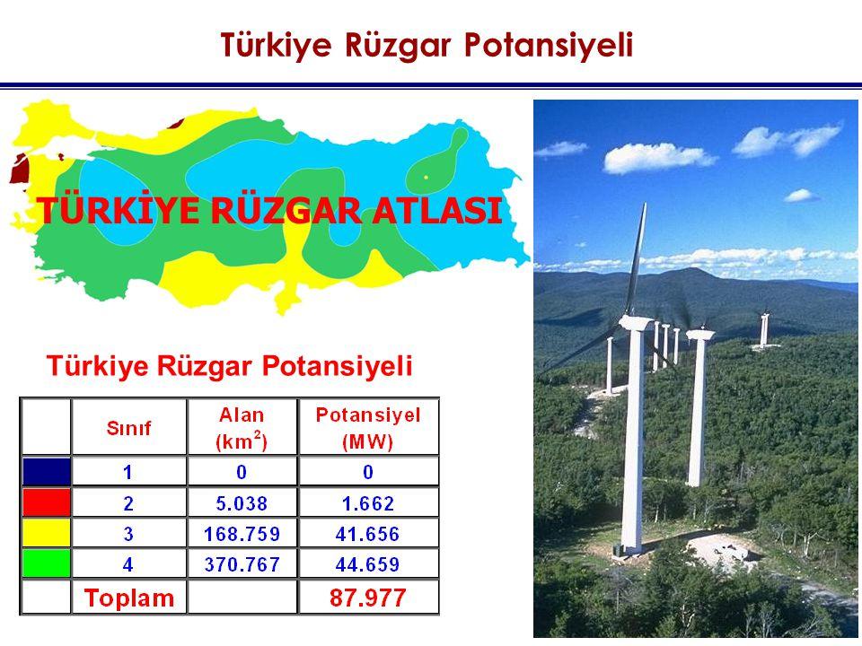 Türkiye Rüzgar Potansiyeli Türkiye Rüzgar Potansiyeli