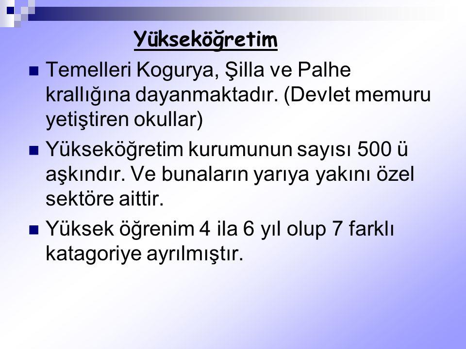 Yükseköğretim Temelleri Kogurya, Şilla ve Palhe krallığına dayanmaktadır. (Devlet memuru yetiştiren okullar)