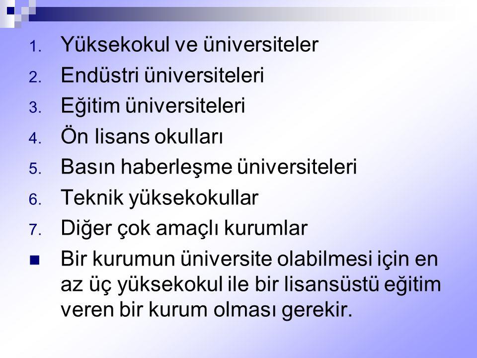 Yüksekokul ve üniversiteler