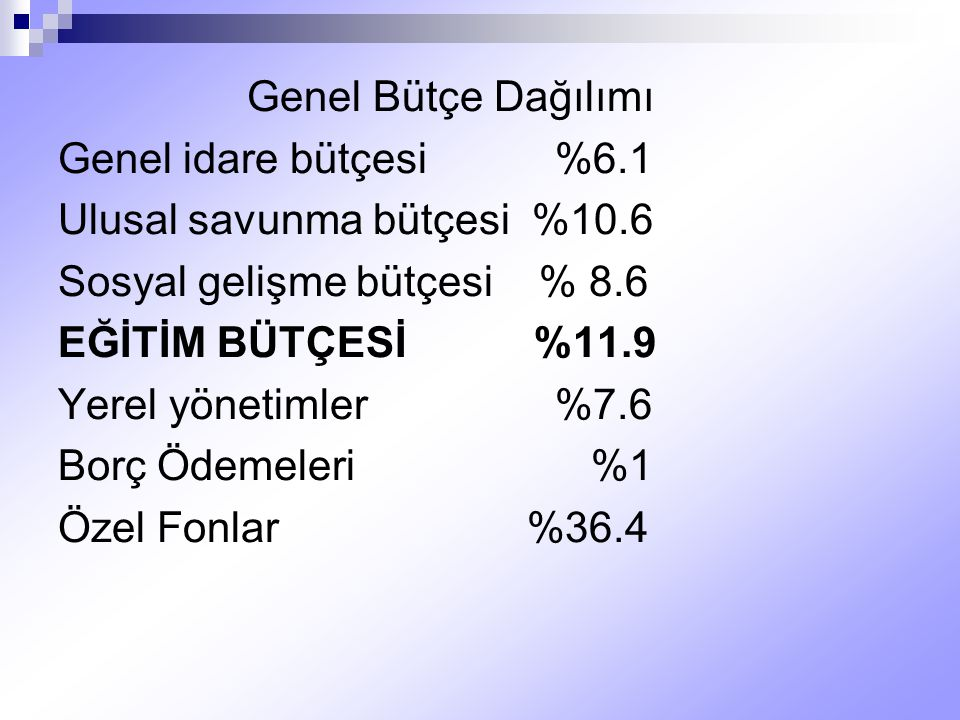 Genel Bütçe Dağılımı Genel idare bütçesi %6.1. Ulusal savunma bütçesi %10.6. Sosyal gelişme bütçesi % 8.6.