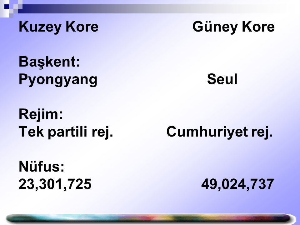 Kuzey Kore Güney Kore Başkent:. Pyongyang Seul Rejim: Tek partili rej