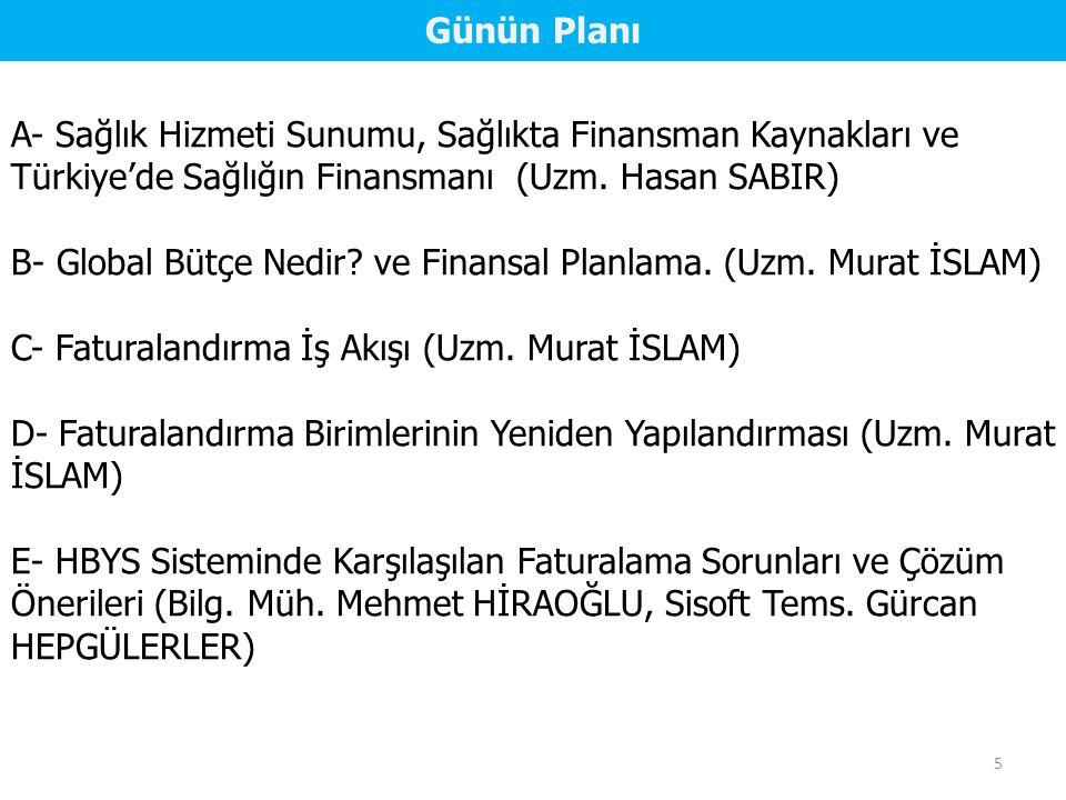 Günün Planı A- Sağlık Hizmeti Sunumu, Sağlıkta Finansman Kaynakları ve Türkiye'de Sağlığın Finansmanı (Uzm. Hasan SABIR)