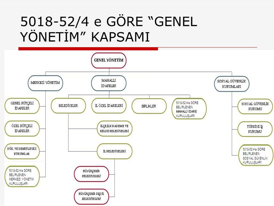 5018-52/4 e GÖRE GENEL YÖNETİM KAPSAMI