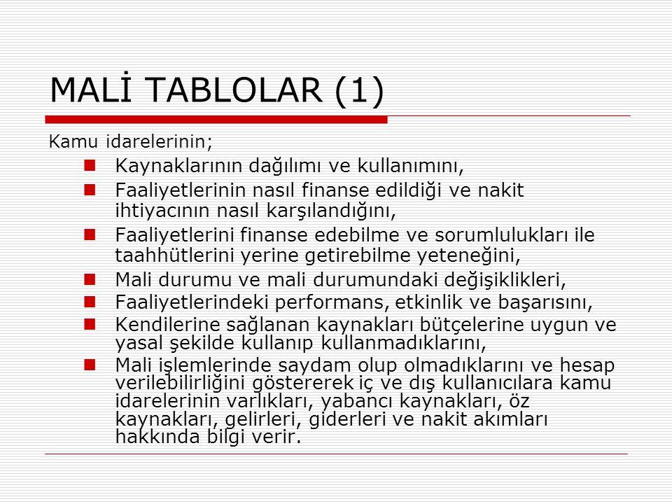 MALİ TABLOLAR (1) Kaynaklarının dağılımı ve kullanımını,