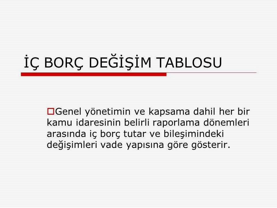 İÇ BORÇ DEĞİŞİM TABLOSU