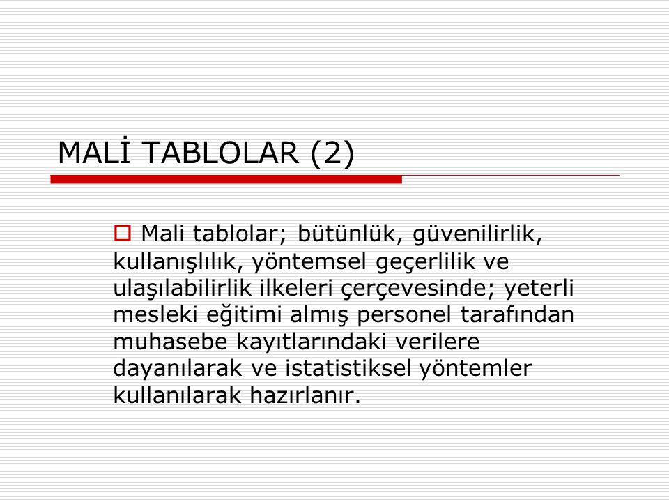 MALİ TABLOLAR (2)