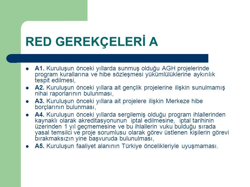 RED GEREKÇELERİ A