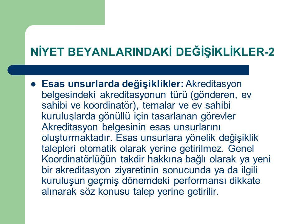 NİYET BEYANLARINDAKİ DEĞİŞİKLİKLER-2
