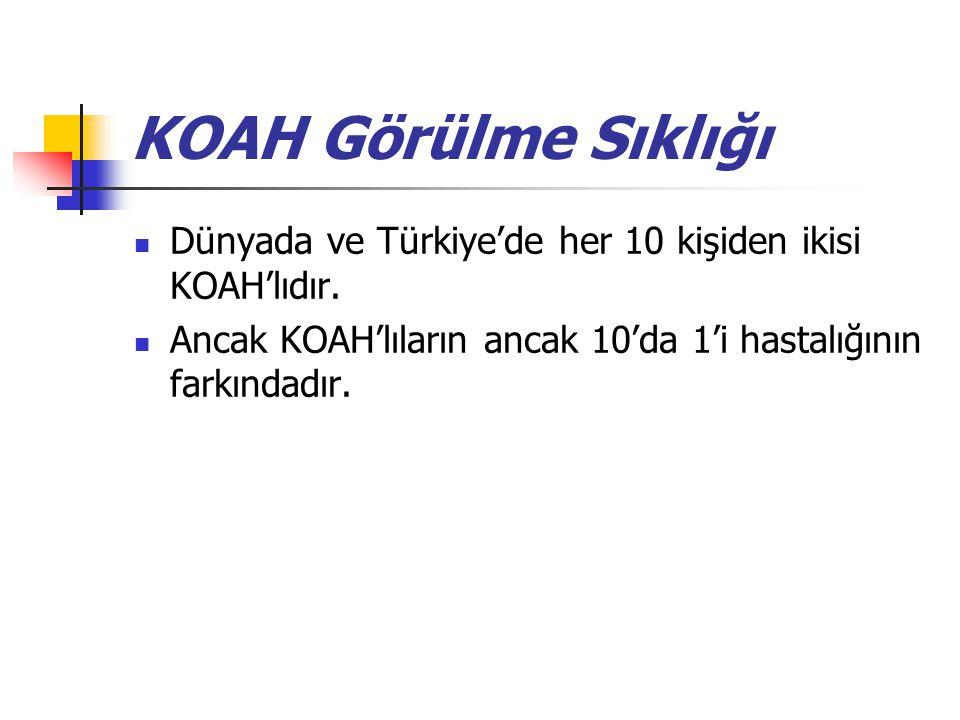 KOAH Görülme Sıklığı Dünyada ve Türkiye'de her 10 kişiden ikisi KOAH'lıdır.