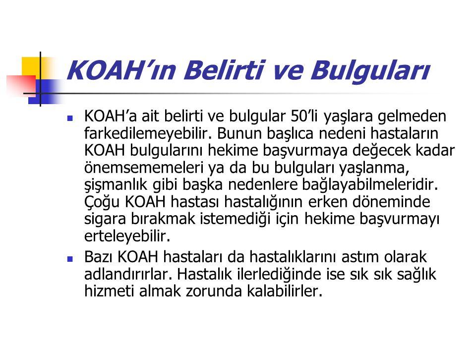 KOAH'ın Belirti ve Bulguları