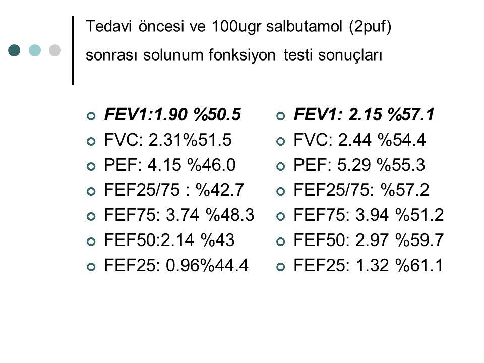 FEV1:1.90 %50.5 FVC: 2.31%51.5 PEF: 4.15 %46.0 FEF25/75 : %42.7